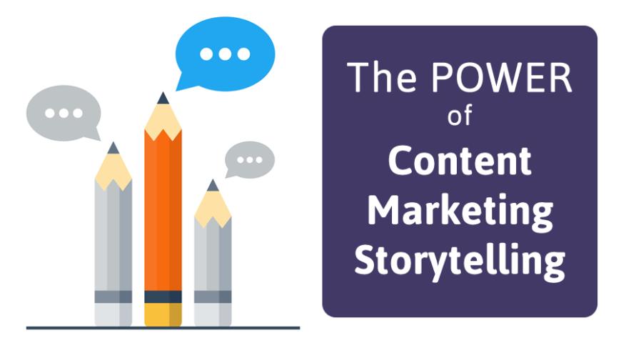 Digital Marketing Content Creators by Craig Schelin